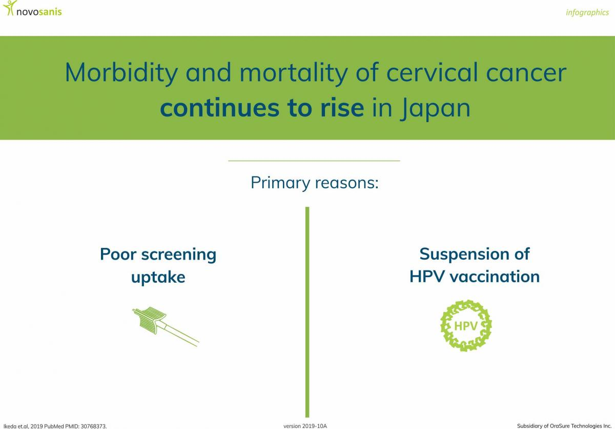 HPV and Japan Infographic 2019.jpg