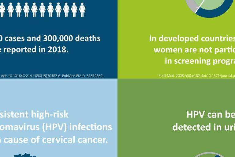 Cervical cancer awareness month: 4 facts (infographic)