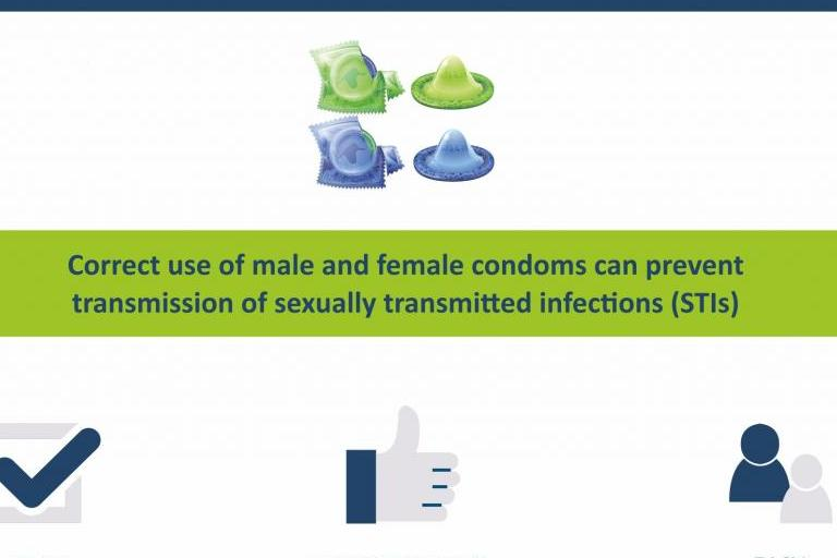 World condom day (infographic)